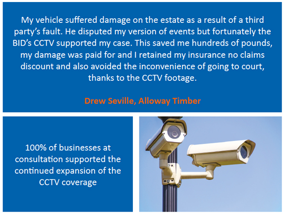 CCTV_support